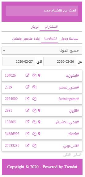 Trendat WordPress Plugin